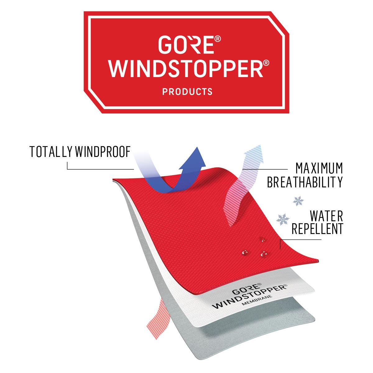 BUFF GORE WINDSTOPPER